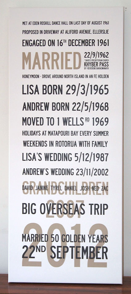 Wedding Anniversary Gifts Anniversary Gift Ideas